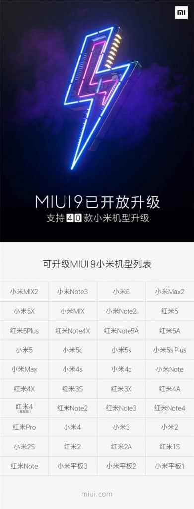 40-devices-to-get-miui-9-update